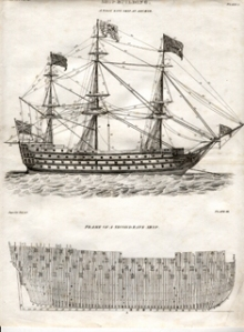 First Rate ship at Anchor, and Frame of Second Rate Ship. Steel engraving.