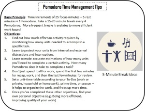 Pomodoro Time Management Tips