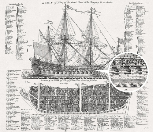 third-rate-ship-of-the-line-diagram