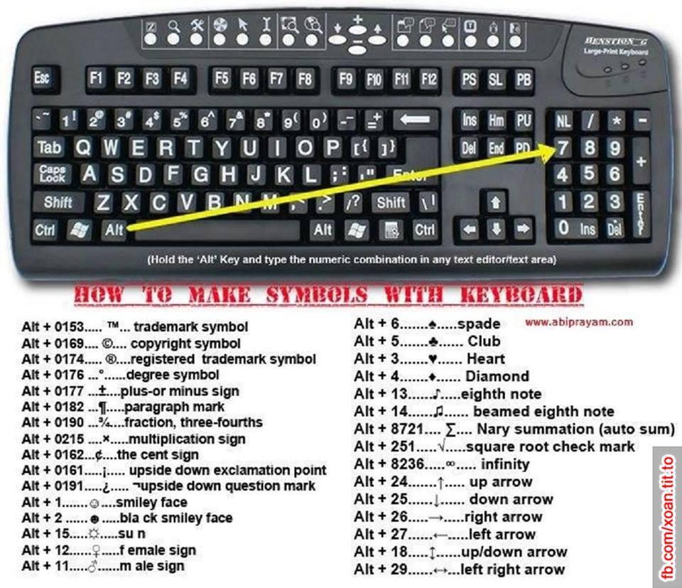 Keyboard stephanie huesler emoticons 21 biocorpaavc Choice Image
