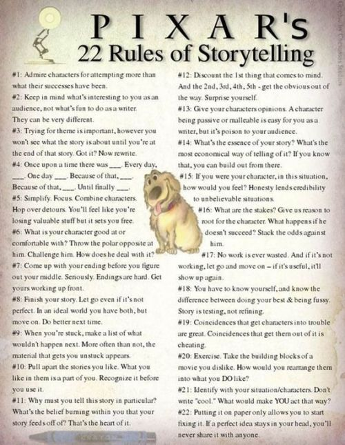 Pixar's Writing Rules