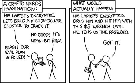 Crypto Nerds